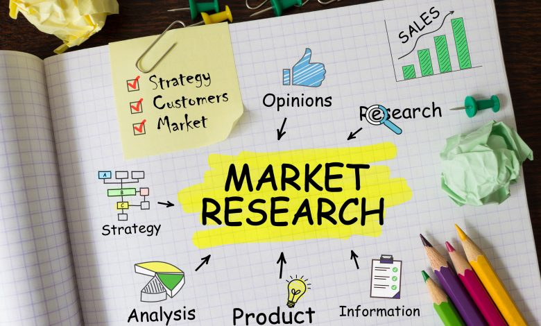 Social Media Marketing for Reputation Management Market is Rapidly Growing with Huge Application Scope & Opportunities by 2021-2029 – The Courier